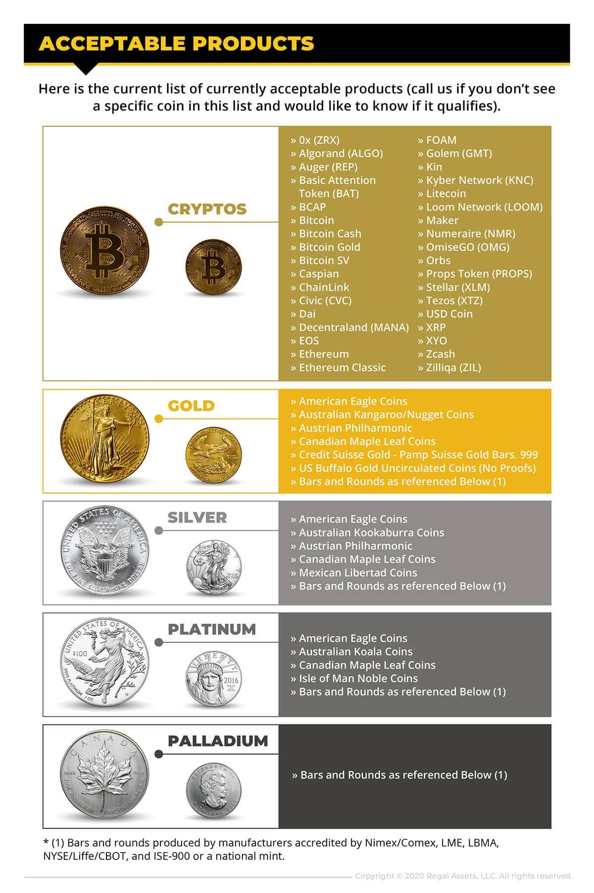 Gold and Bitcoin IRA